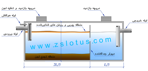 septic section - سپتیک تانک