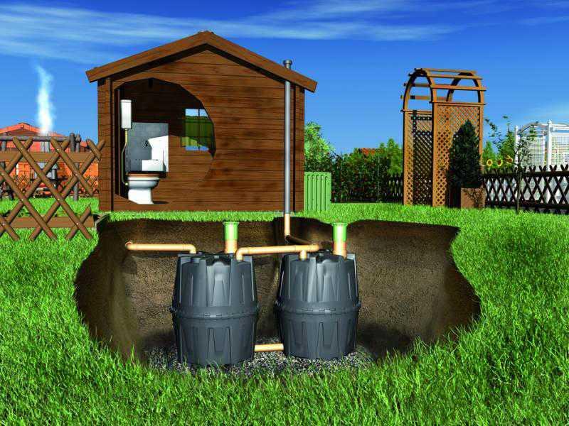 septic tank slide - مزایای سپتیک تانک