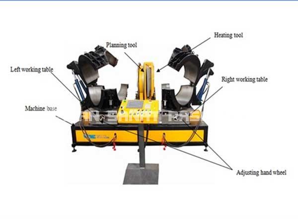 SKC MA315 90 SKC MA630 315 hdpe - دستگاه جوش پلی اتیلن هیدرولیک زاویه زن
