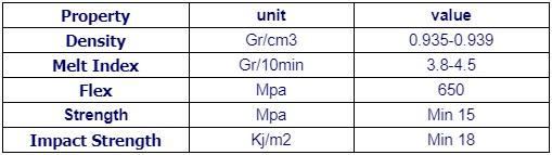 مشخصات عمومی منهول پلی اتیلن - ابعاد و مشخصات منهول پلی اتیلن